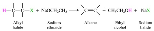 preparation of alkyl halides pdf