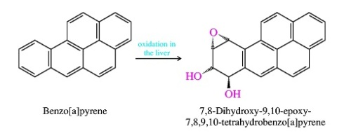 Substituded derivatives of benzene and their nomenclature
